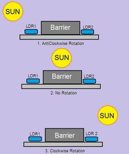 Power Grid and Solar Equipment