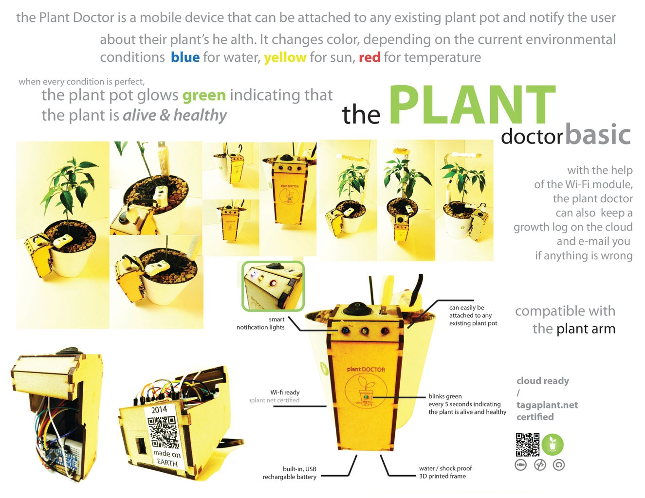 The Plant Doctor Basic