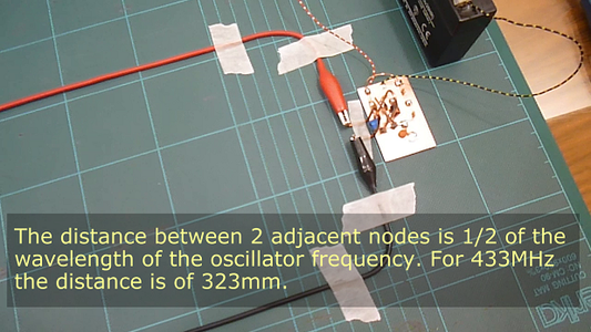 Measuring the Frequency
