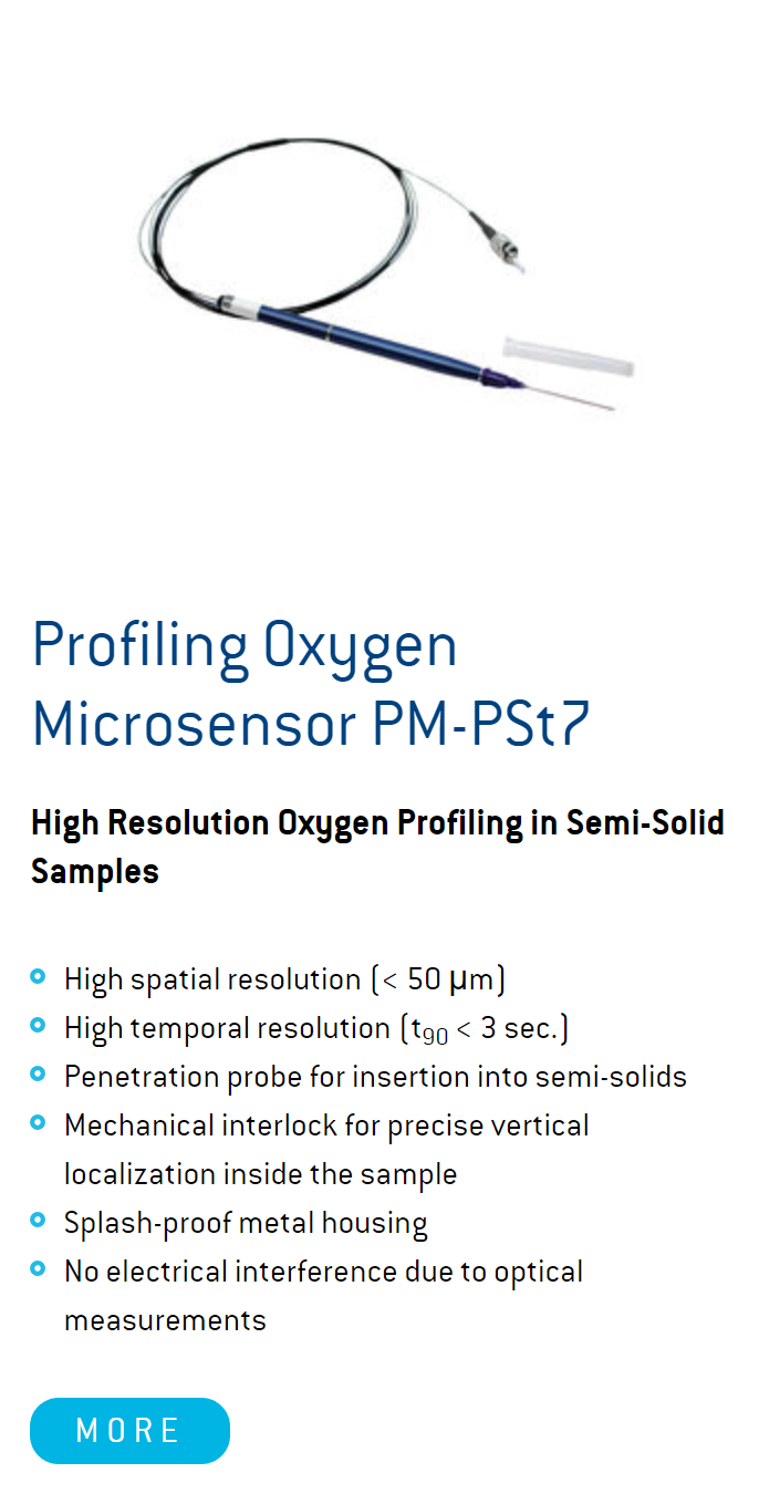 The Feedback Loop Oxygen Sensor From PreSens