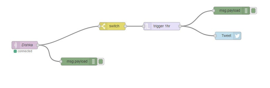 Connect the Feeder to the World: MQTT and Node-Red