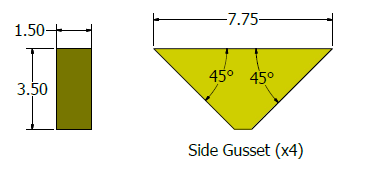Gussets