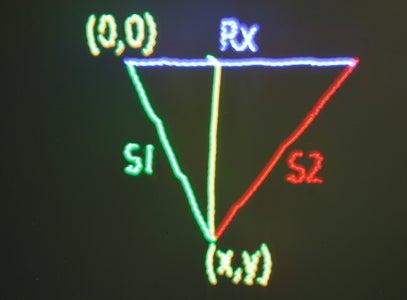Understanding the Geometry of a String Plotter ('V' Plotter)