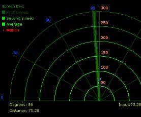 Radar Intel Edison