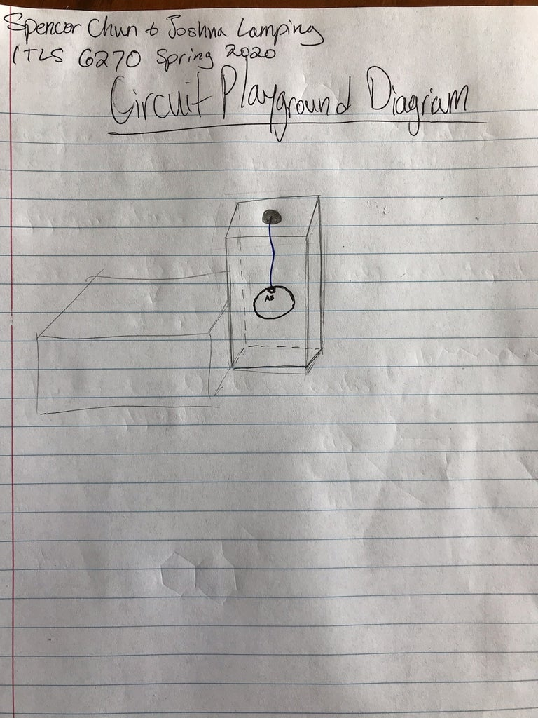 Instructions for Setting Up the Store - (Optional) Program the Circuit Playground to Make a Sound When the Button Is Pressed.