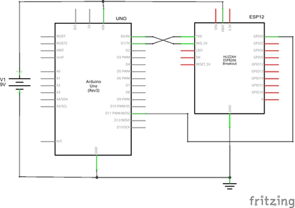 Prepare the Programming Environment for the ESP8266