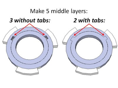 Cuts for Each Layer