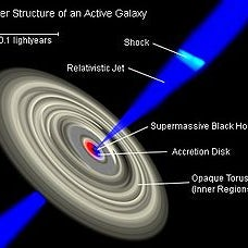 270px-Galaxies_AGN_Inner-Structure-of.jpg