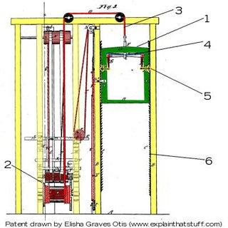 otis-elevator-patent.jpg