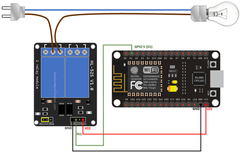 ESP8266 Safest Pins to Use With Relays