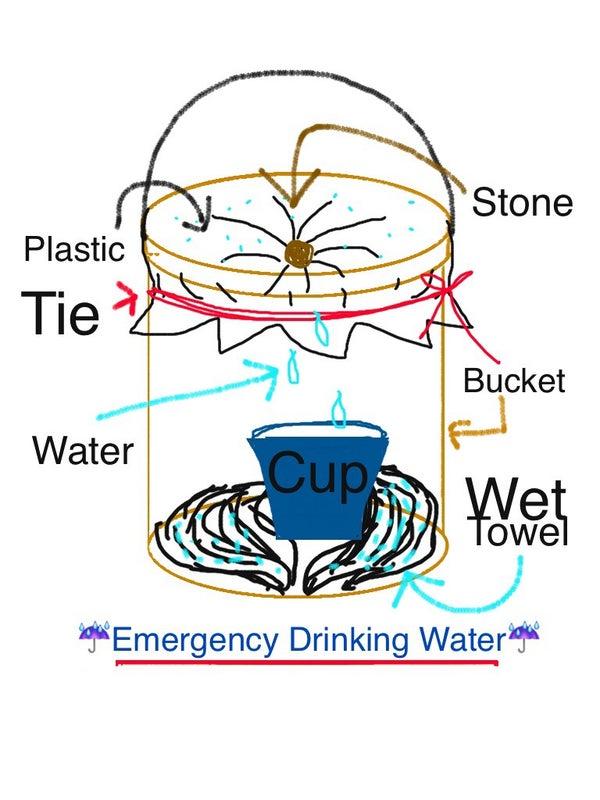 Emergency Drinking Water Kit