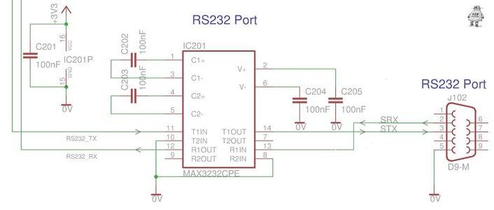 PI-3v3 to RS232 Adaptor