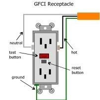 GFCI_receptacle1.jpg