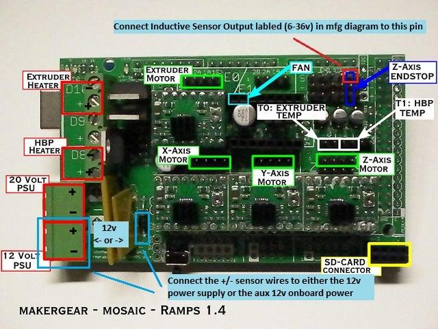 1 4 diagram ramps RAMPS 1.4