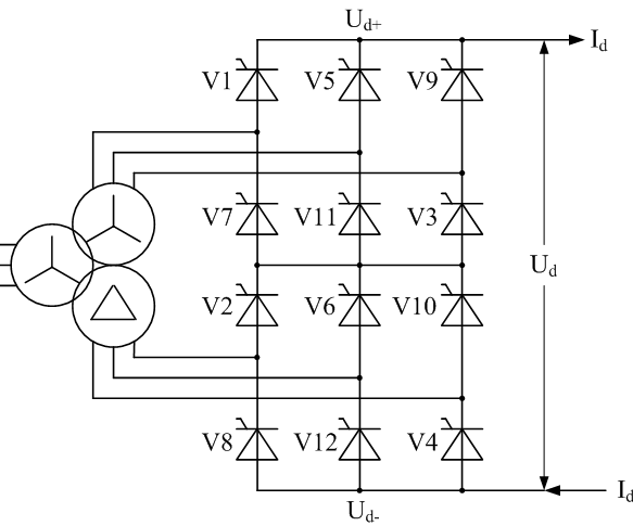 3 Phase Rectifier (6 and 12 Pulse Reactifier)