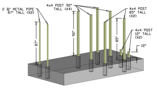 Cut Posts to Correct Height