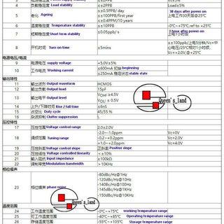 CTI_CXO_OSC5A2B02_paramters.jpg