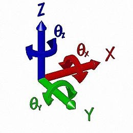 6 axis motions.jpg