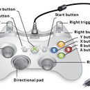 Use your XBOX 360 controller on your computer