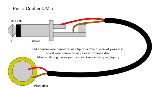 Contact Microphone