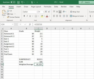 CP2 Excel Weighted Average
