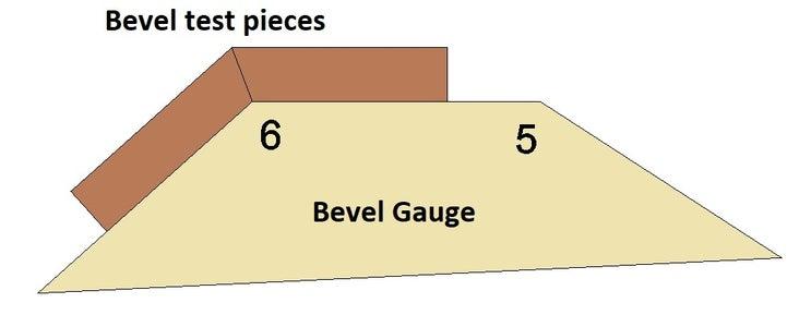 Making a Bevel Angle Gauge