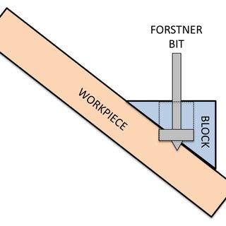 Drilling angled hole with Forstner bit.jpg