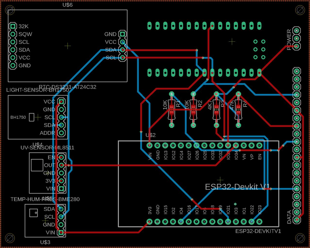 Control Board Design