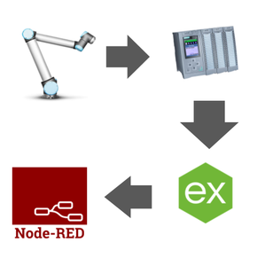 UCL - Connecting Node-red to a Siemens PLC Using KEPserver