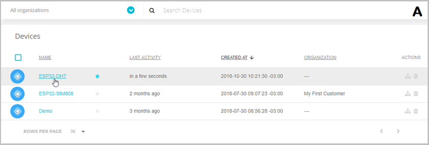 Obtaining MQTT Data - Device ID and Topic