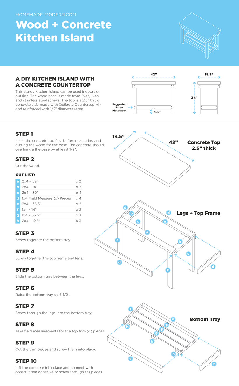Download the Wood + Concrete Kitchen Plan