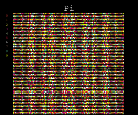 Making Art, Games, and More With Pi and Python