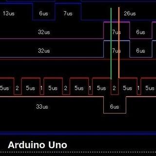 UNO_WR_Timing.jpg