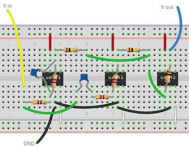 Stop-band Filters