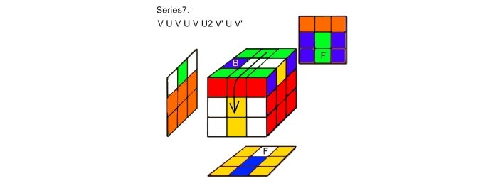 Step 7a:  Series7 Analysis  V U V U V U2 V' U V'