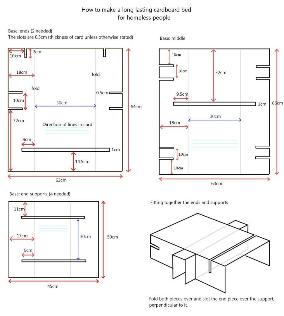 The Plans and Materials