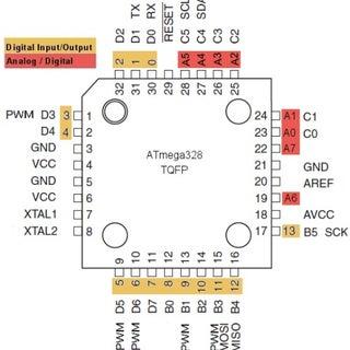 atmega328-tqfp-arduino-pinout.jpg