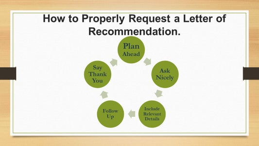 How to Properly Request a Letter of Recommendation.