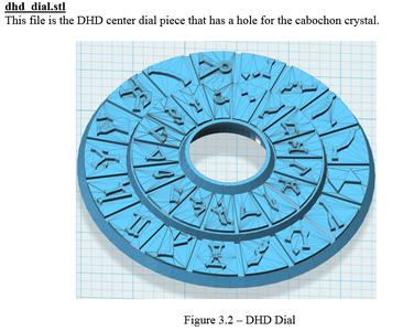 3D Printing - Dial