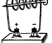 The Electromagnet
