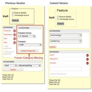 Staff_Options_Missing.jpg