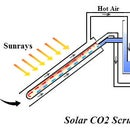 Solar powered CO2 Scrubber