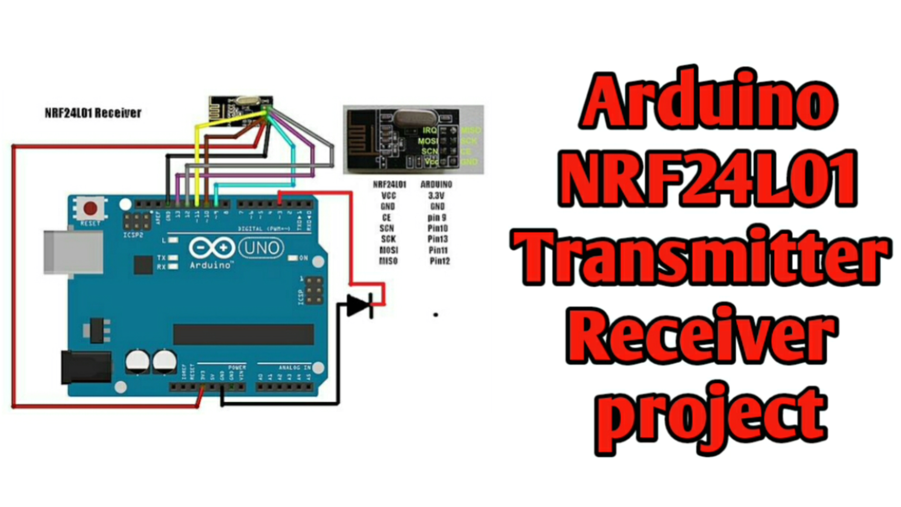 Wireless Remote Using 2.4Ghz NRF24L01 Module With Arduino   Nrf24l01 4 Channel / 6 Channel Transmitter Receiver for Quadcopter   Rc Helicopter   Rc Plane Using Arduino