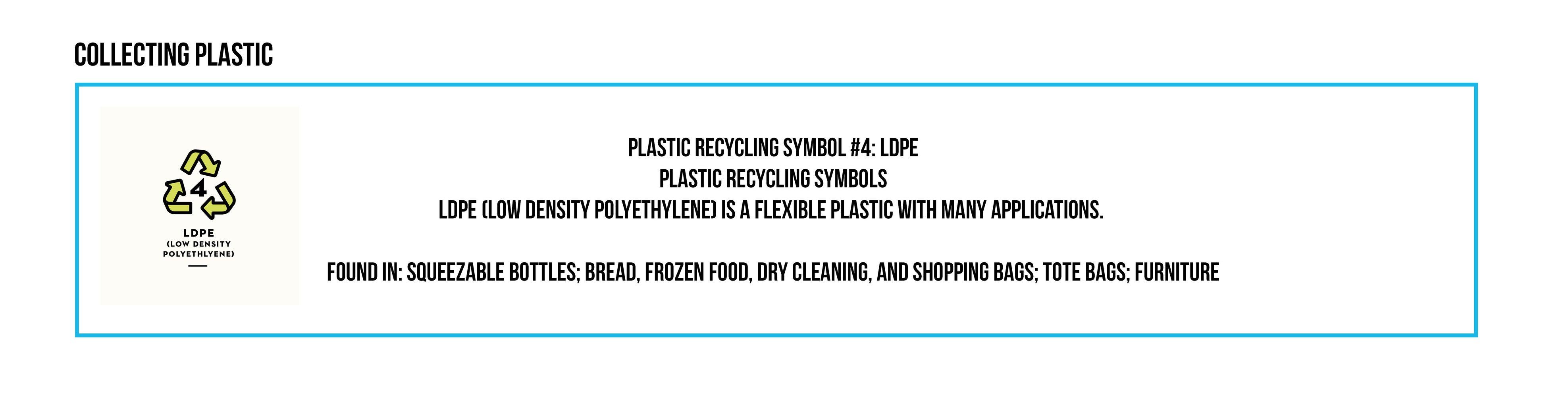 Collecting Plastic