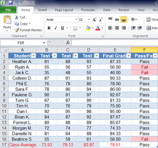 Your Spreadsheet Should Now Look Like This: