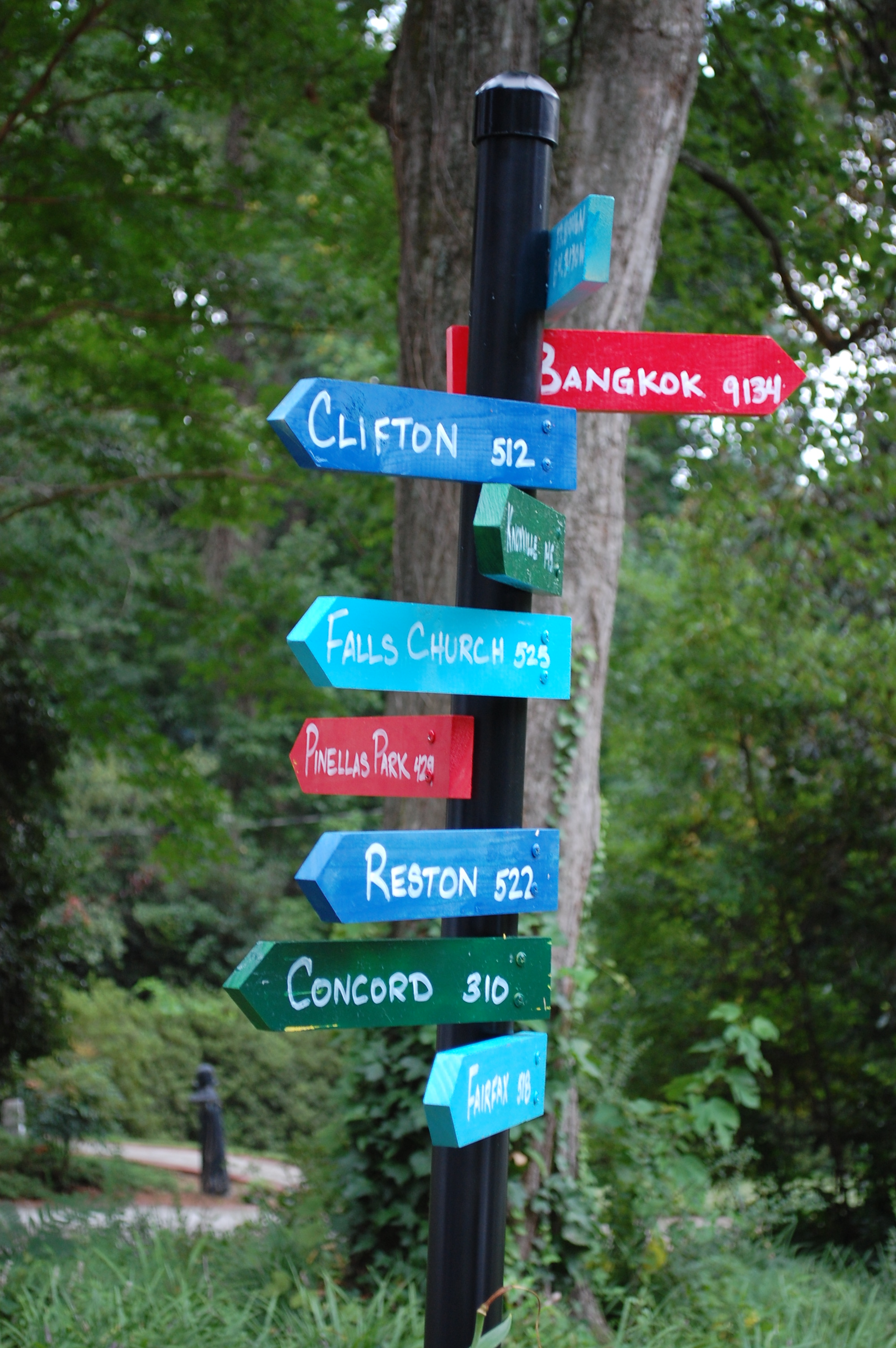 Directional Signpost