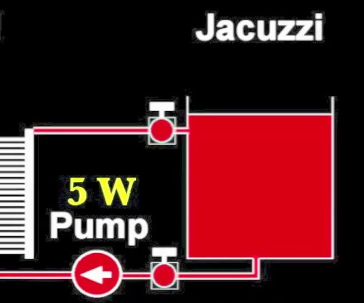 Heating a jacuzzi for a dollar a year
