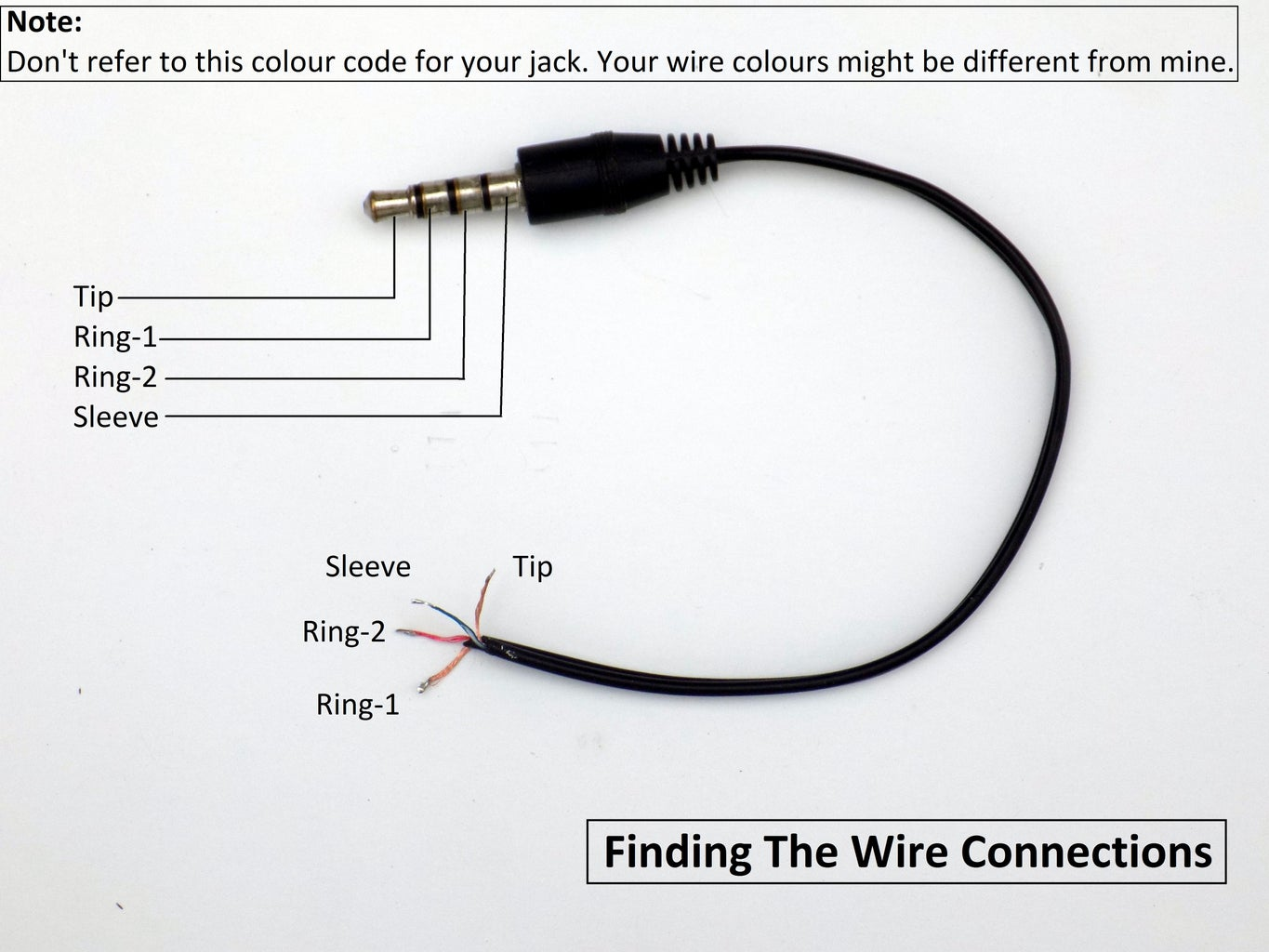 Wiring the TRRS Male and  Female Jacks