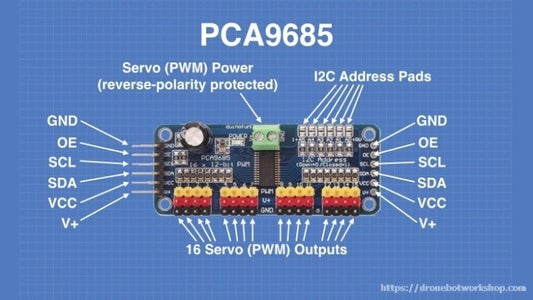 Electronic Parts (16-Channel 12-bit PWM/Servo Driver - I2C Interface - PCA9685 for Arduino)