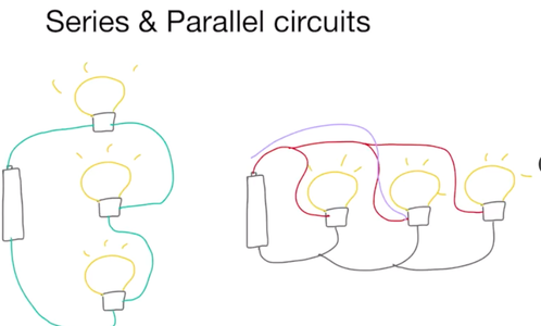 Learn About Circuits